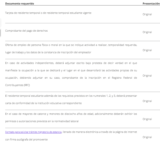 Nom : requisitos visa trabajo.png Affichages : 194 Taille : 83,8 Ko