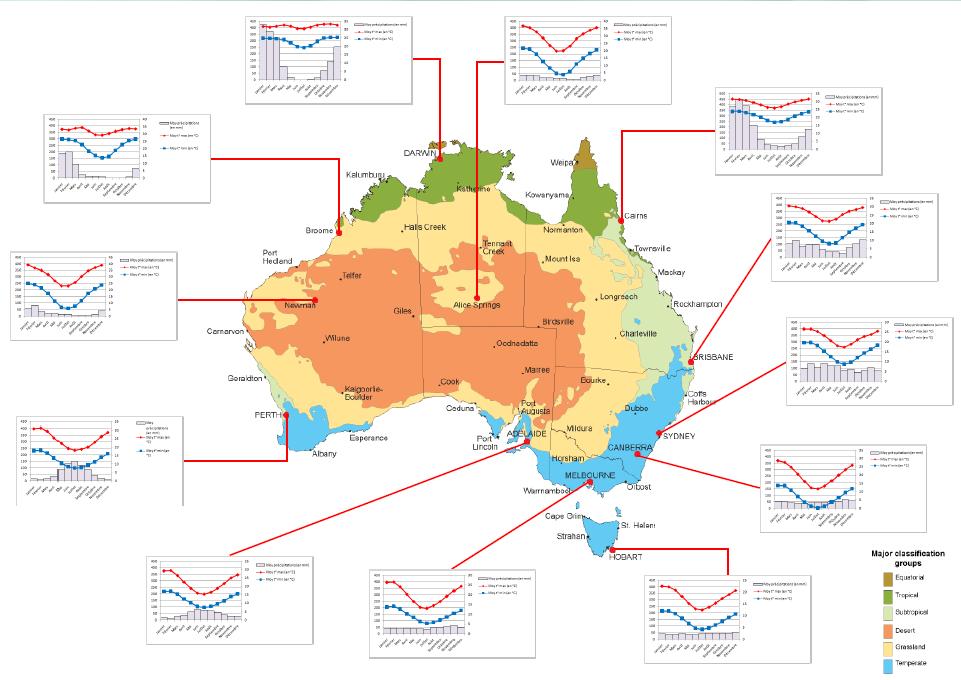 Australie climat carte - Office du tourisme australie ...