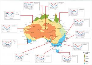 australie-climat.png