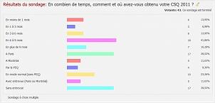 sondage-csq-2011.jpg