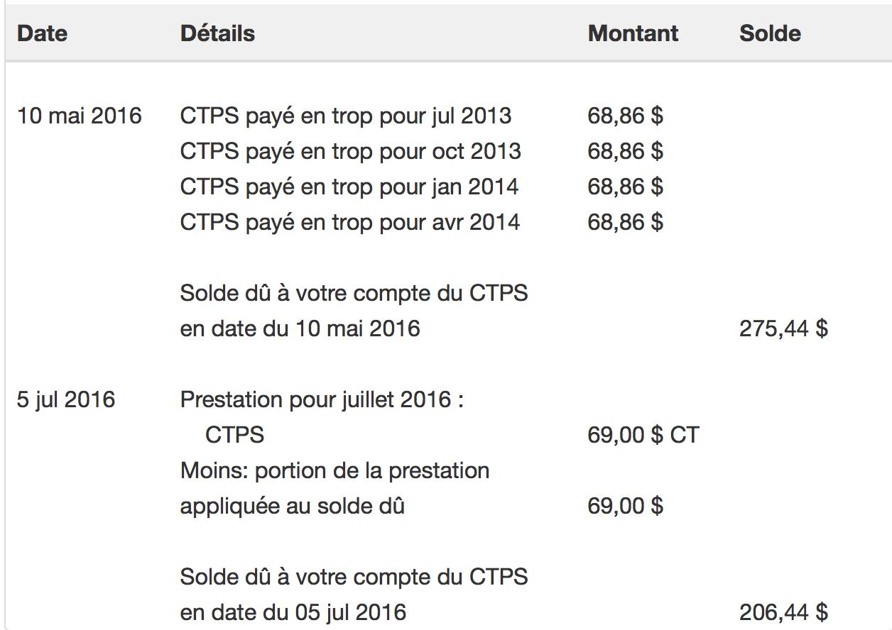 Canada Remboursement Credit Tps Tvh
