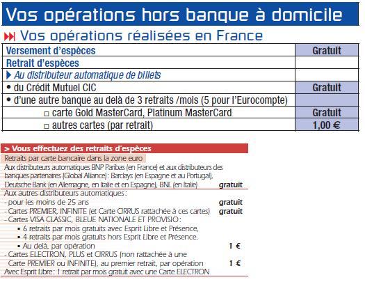 Nom : retraits France.JPG Affichages : 2851 Taille : 58,2 Ko