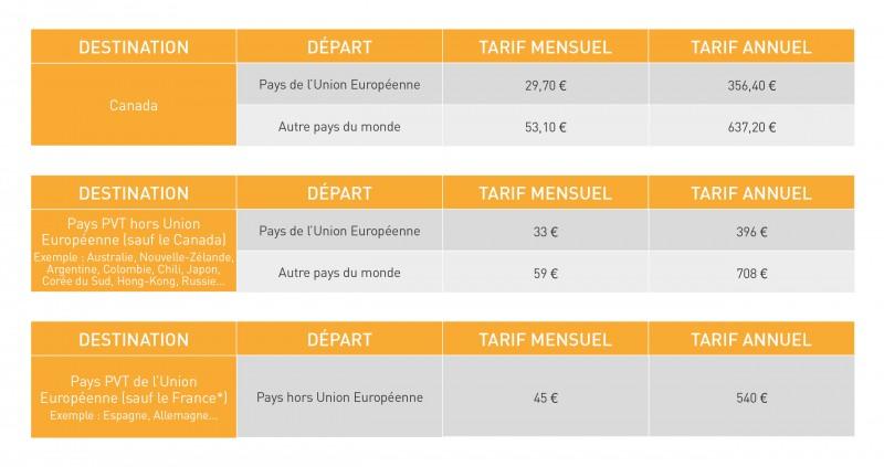 tarifs-globe-pvt-avril-2016