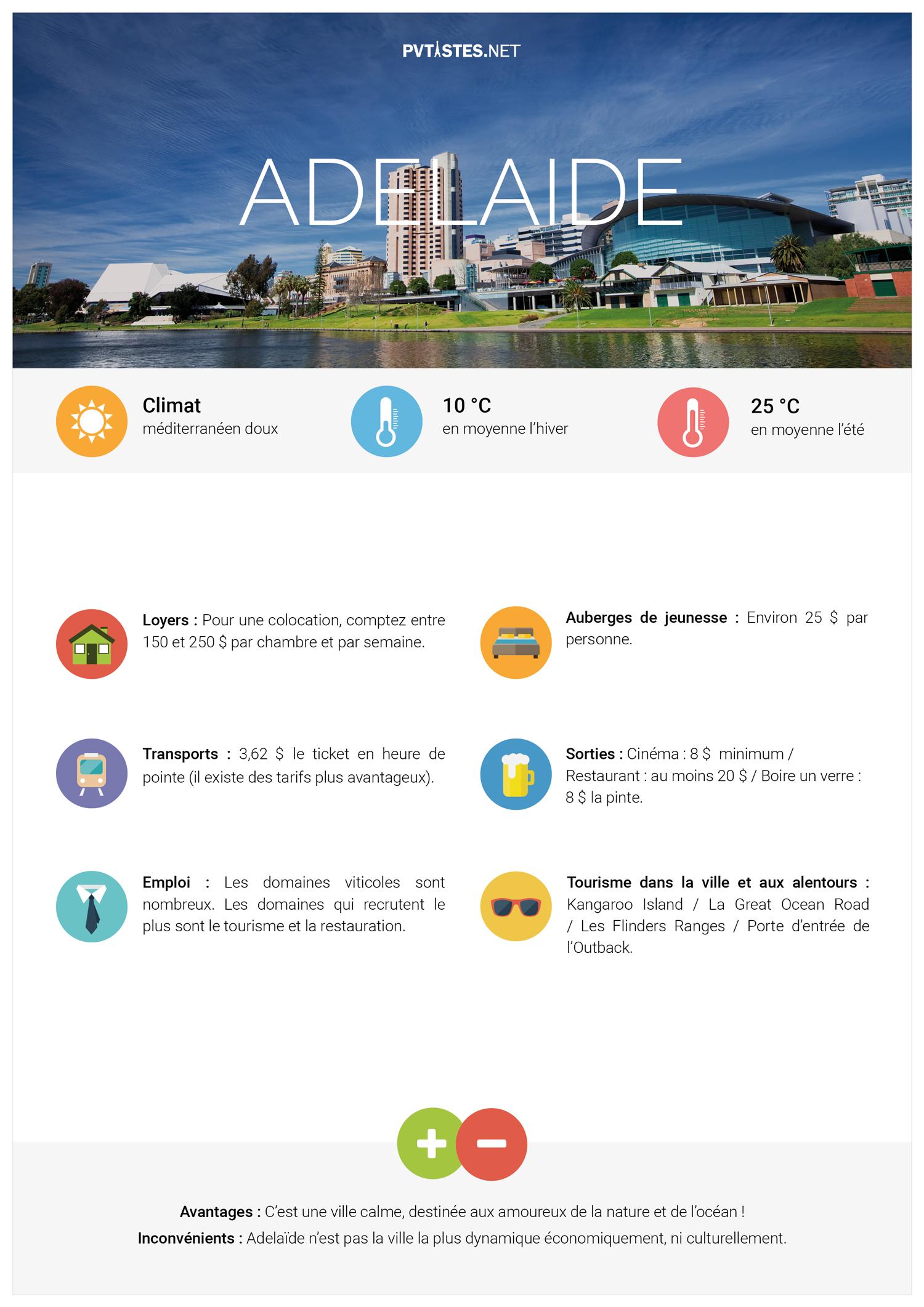 fiches-villes-OZ-adelaide-2