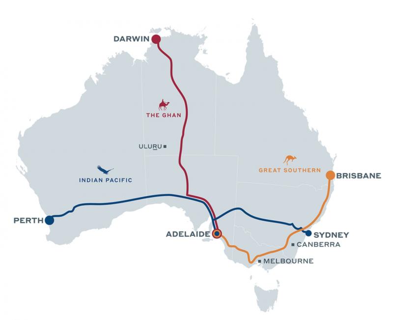 Transports En Australie Voiture Van Bus Train Avion Stop Covoiturage