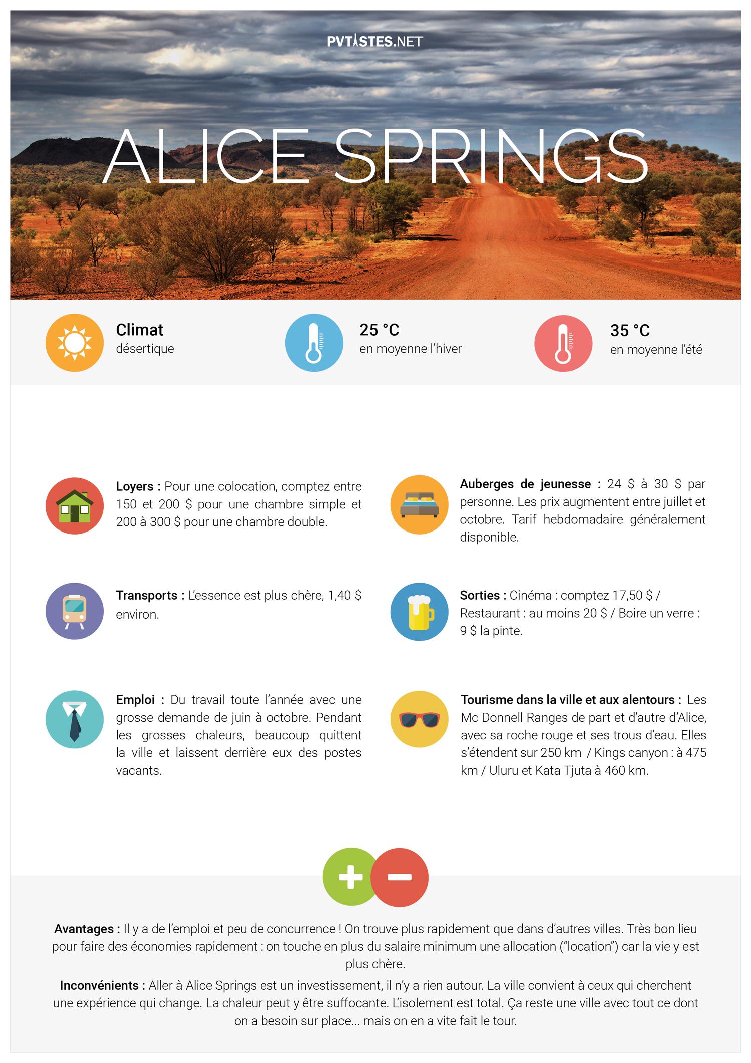 fiches-villes-OZ-alice-spring
