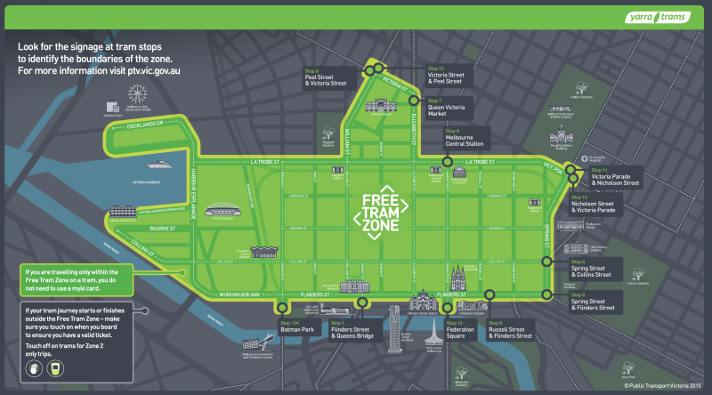 CBD-Melbourne-Free-map-zone