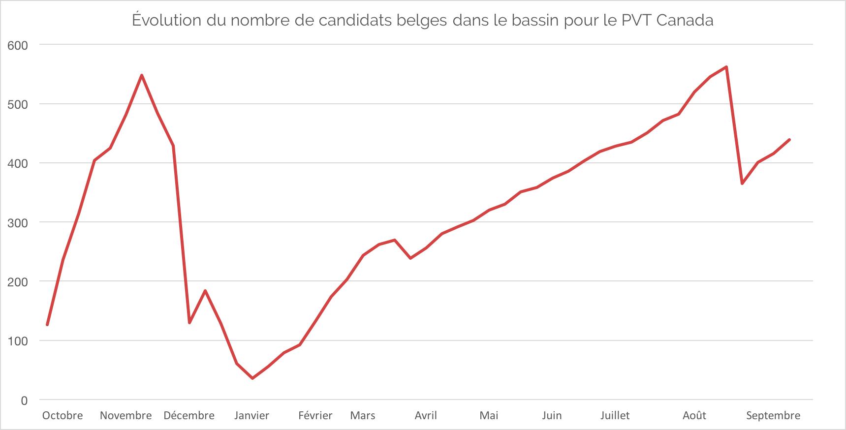 Bassins-Belges-PVT-2017