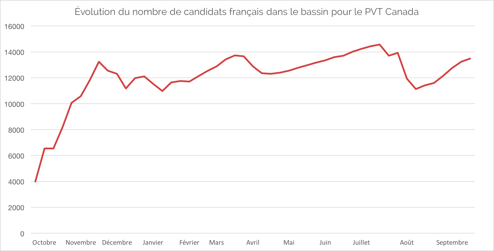 Bassins-Francais-PVT-2017
