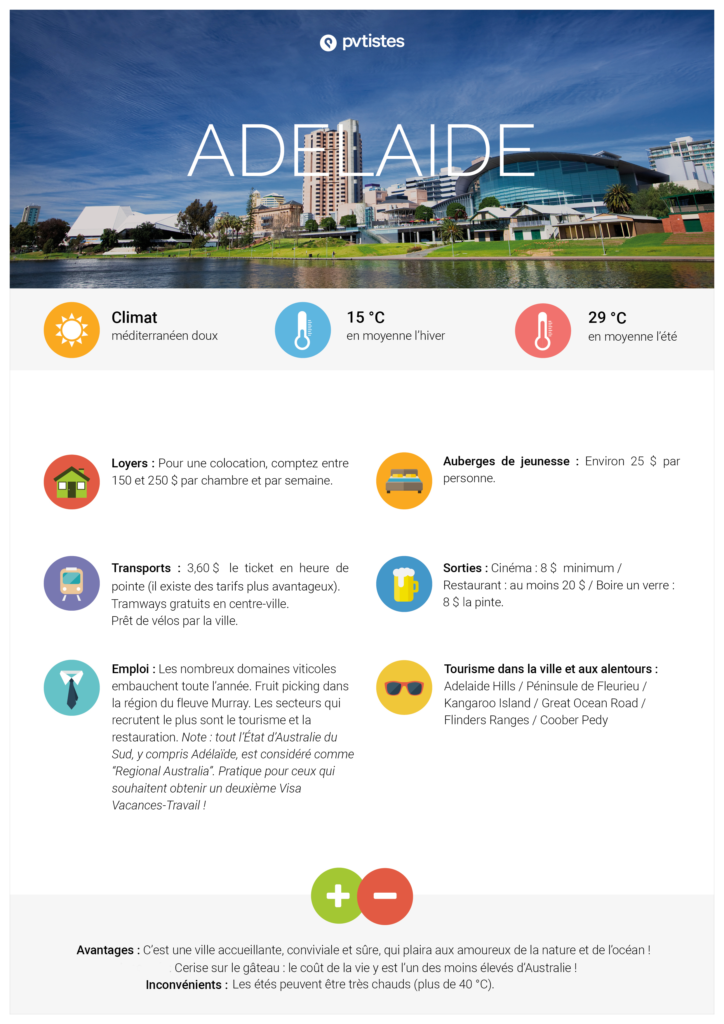 fiches-villes-OZ-adelaide-2019