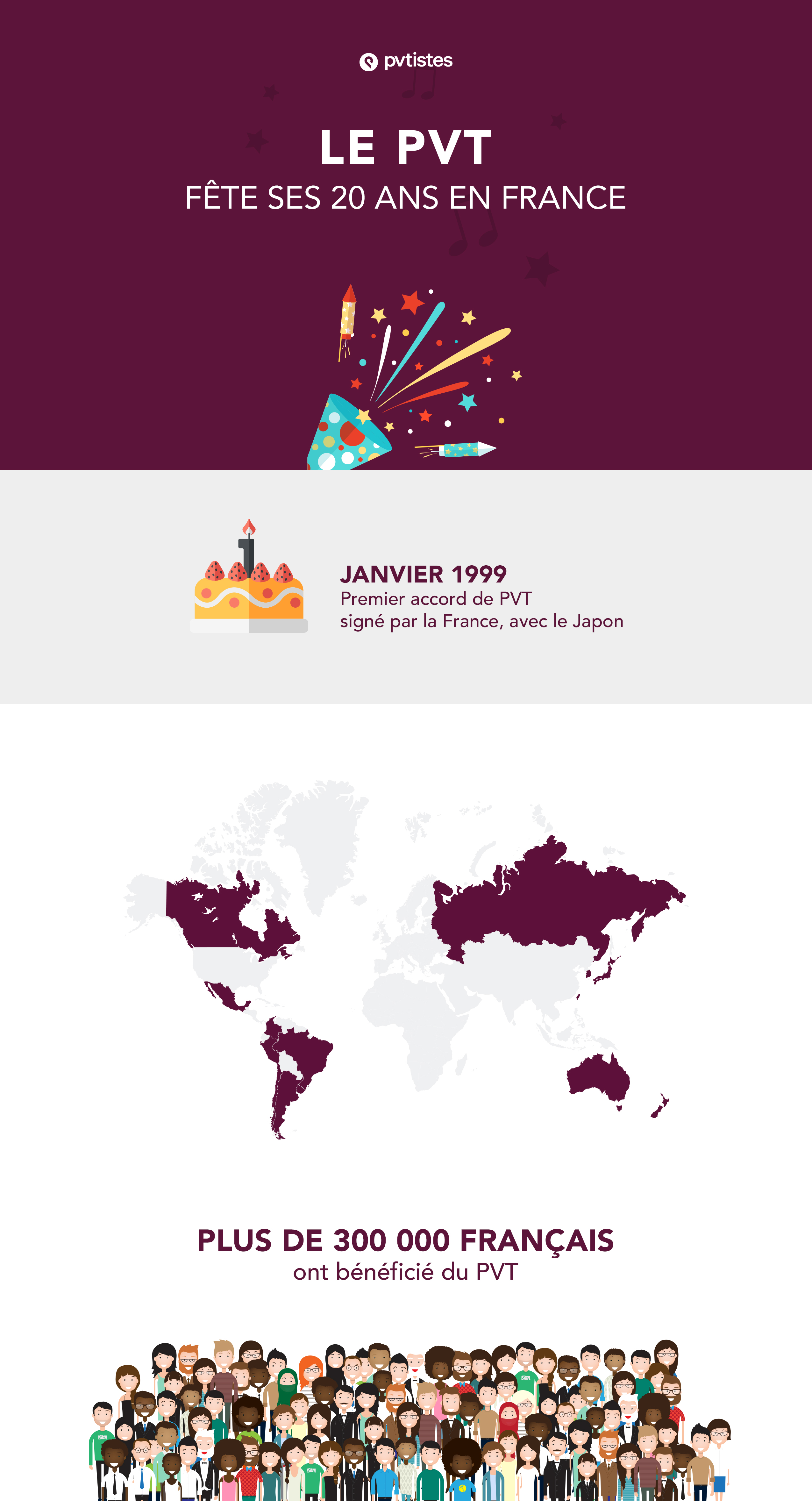 INFOGRAPHIE_20_ANS_PVT