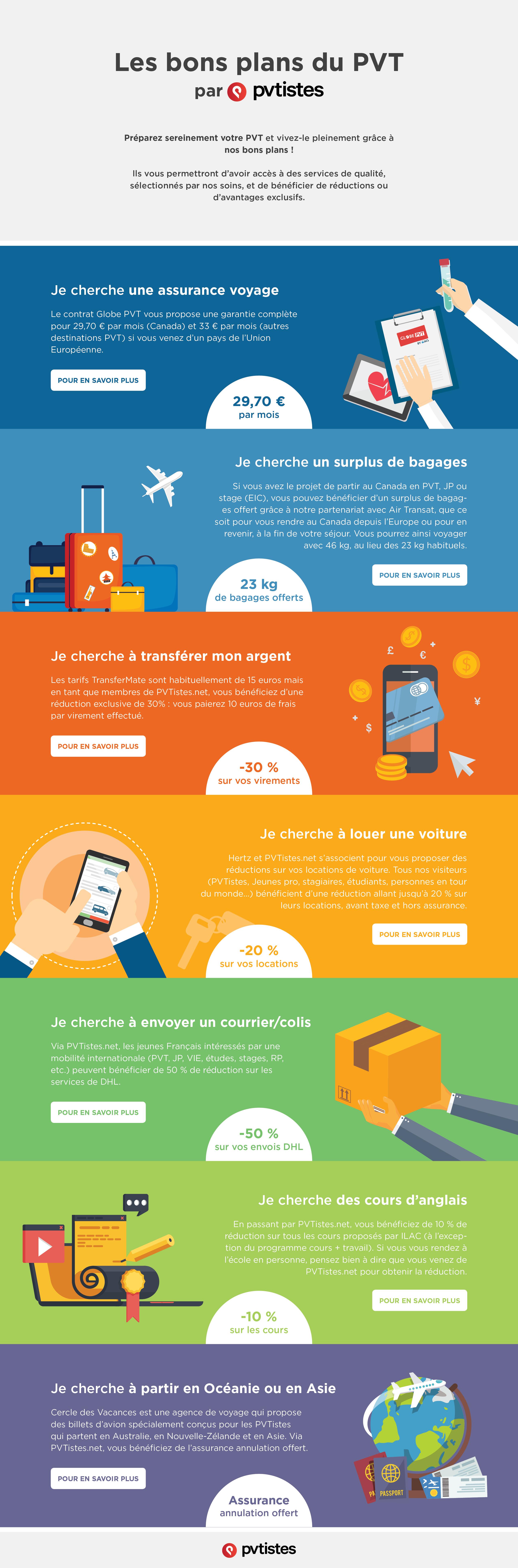 infographie-bons-plans-pvt