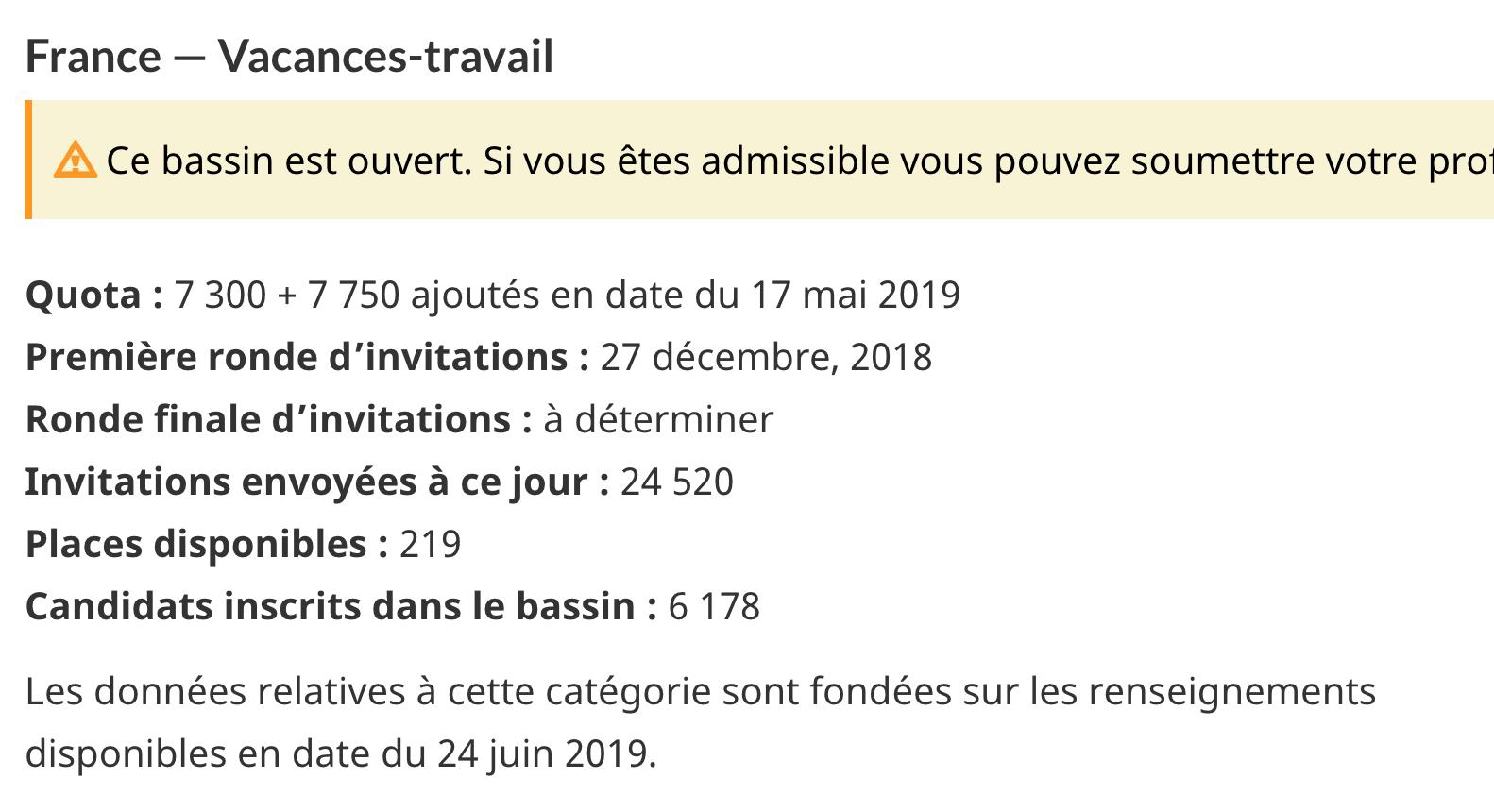 PVT Canada 2019 pour les Francais