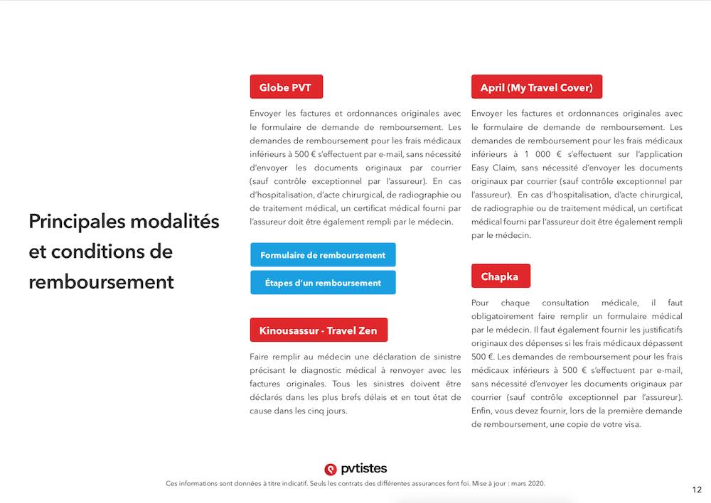 Comparatif assurances PVT - Quelle assurance choisir ? - pvtistes 12