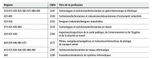 region-peq-professions