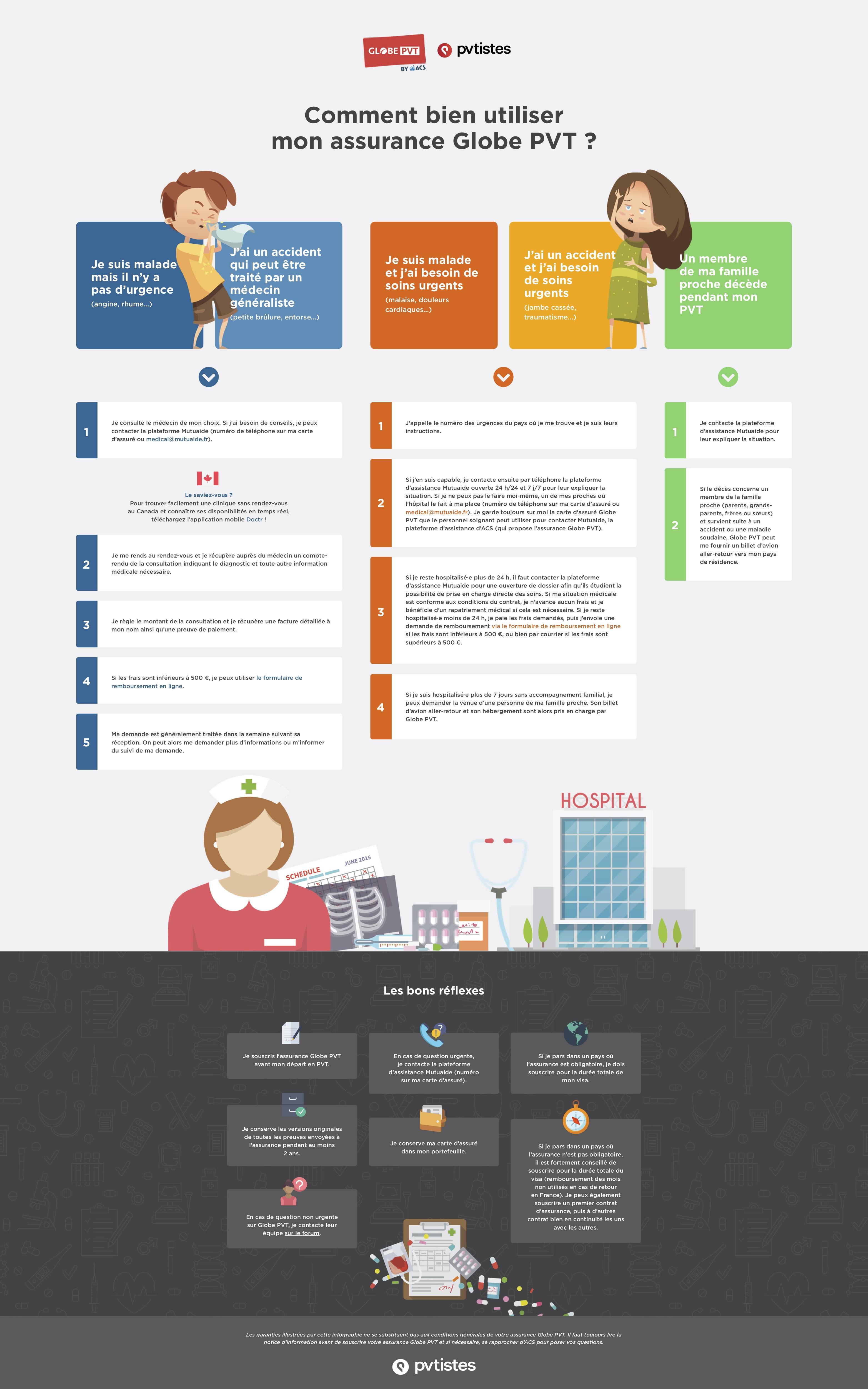 infographie-comment-bien-utiliser-mon-assurance-globe-pvt-dec2019