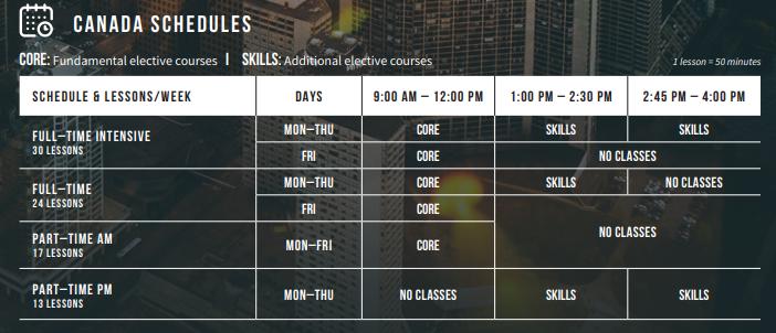 Canada Schedules