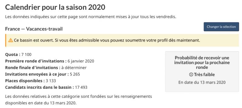 PVT Canada 2020 - Francais