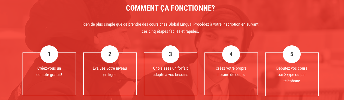 global-lingua-fonctionnement