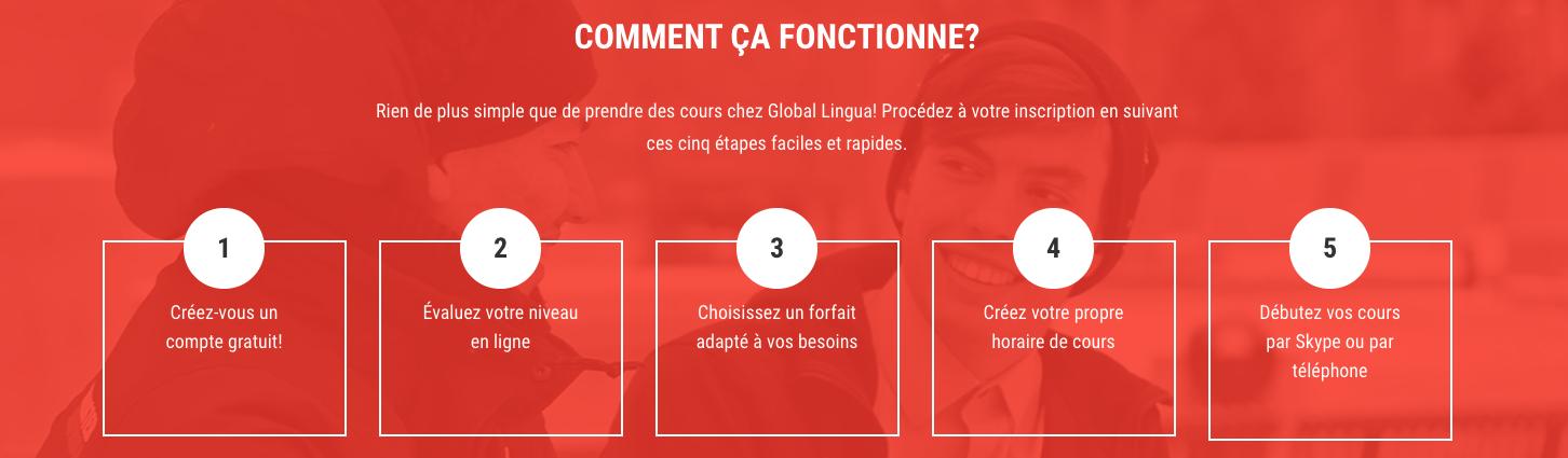 global-lingua-fonctionnement