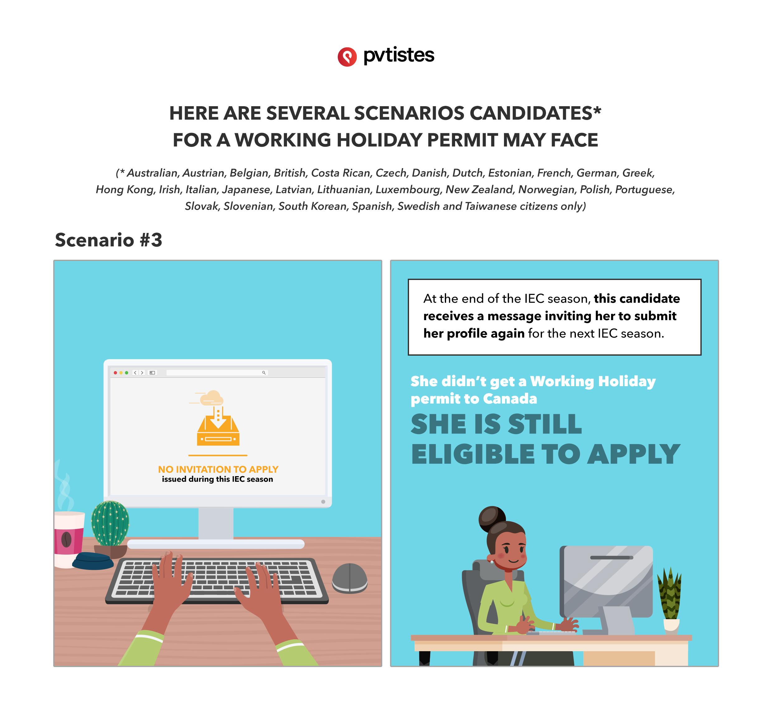 Accept-Refuse Working Holiday invitation to apply Canada 3 pvtistes