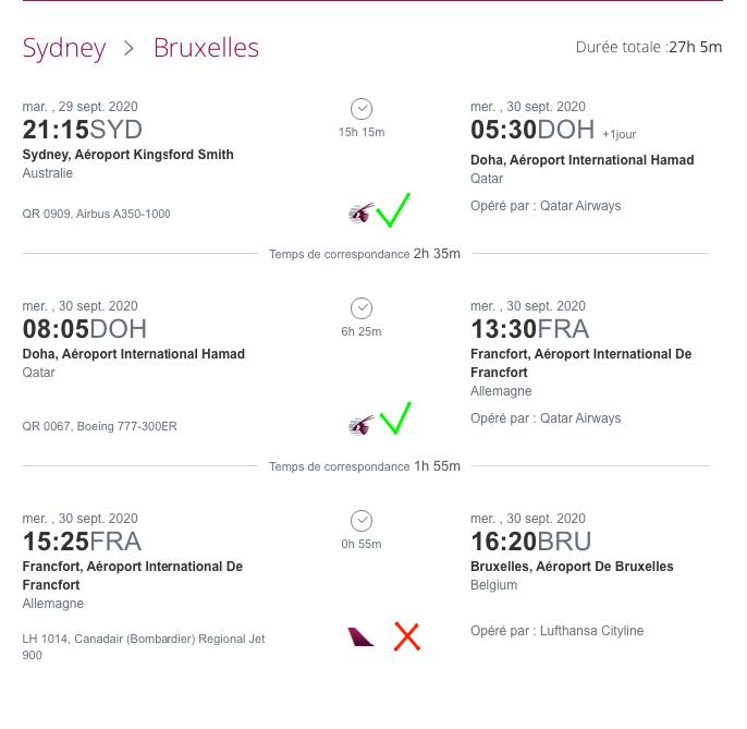 Sydney - Bruxelles PAS OK