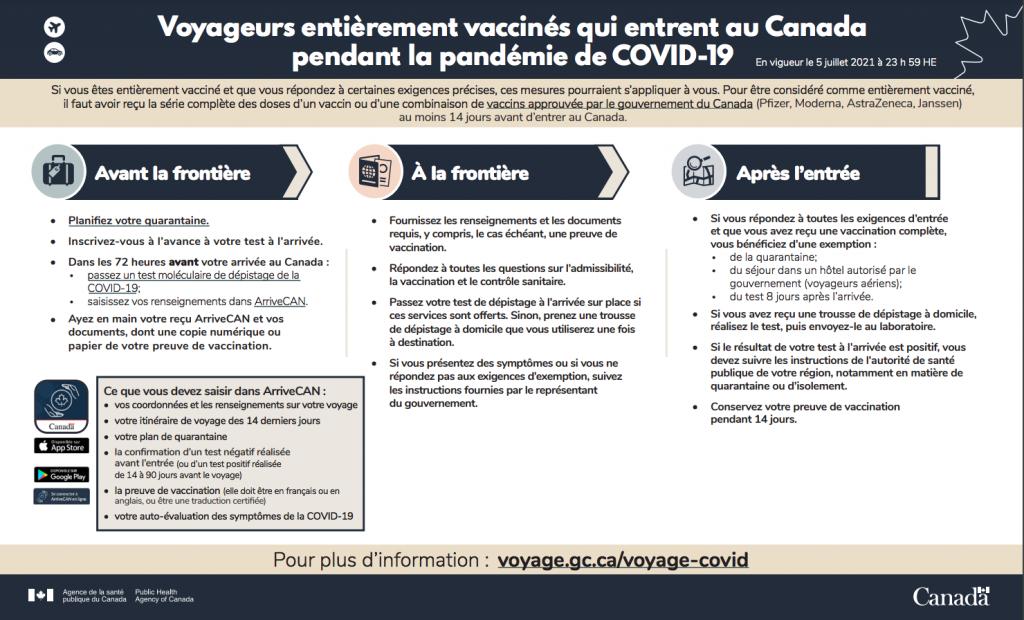 quarantaine vaccin canada