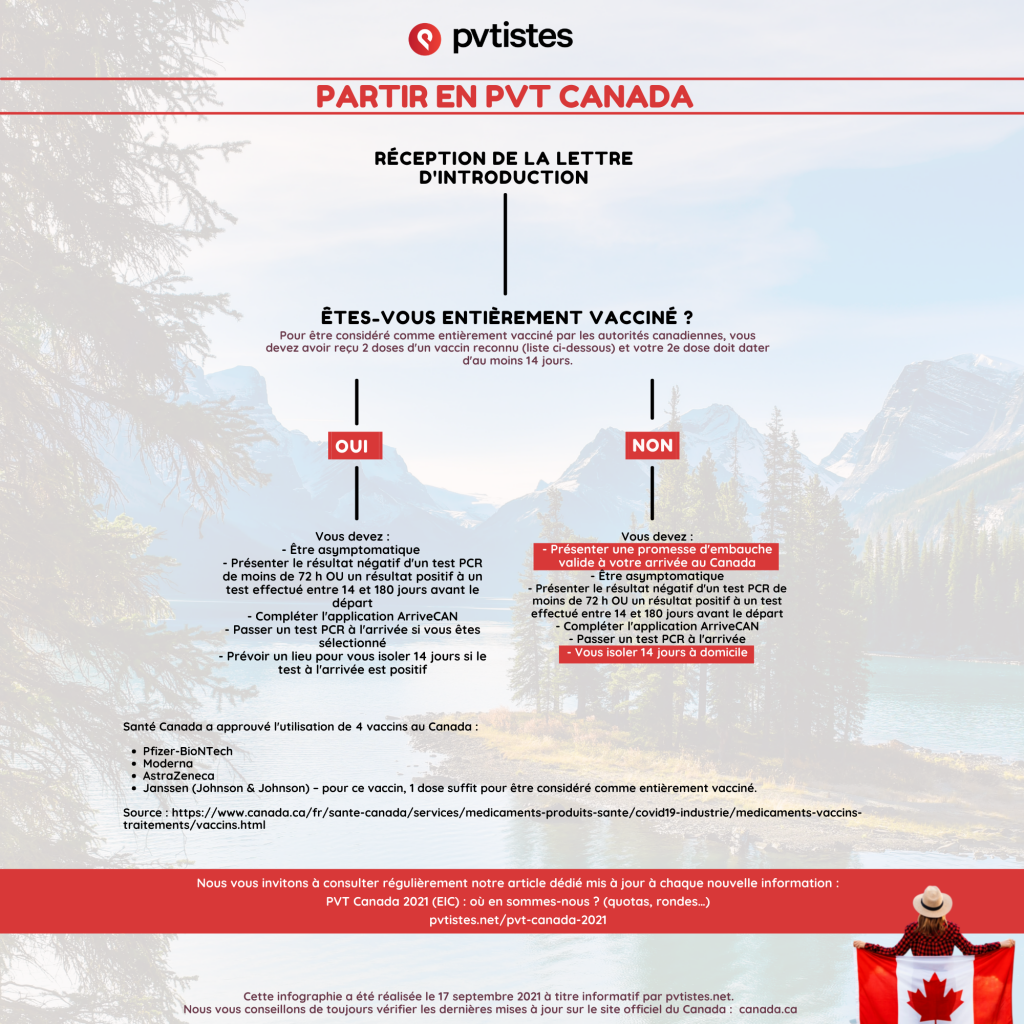 infographie-arrivee-canada-pvtistes